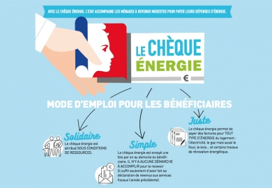 « Les chèques énergie 2019 bientôt distribués »